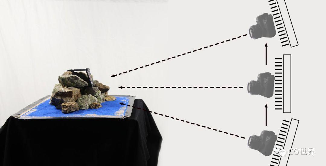 利用摄影测量如何创建资产?流程指南【译文】