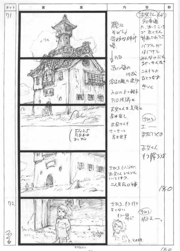 《千与千寻》原画手稿,收藏吧!
