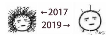跟个风:#2017年和2019年的对比