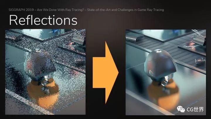 【干货】实时光线追踪技术:业界发展近况与未来挑战