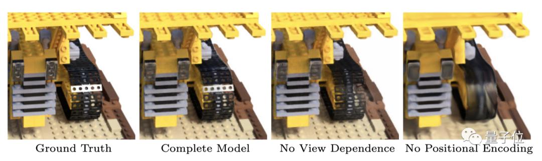 2D变3D,视角随意换,神还原高清立体感,还是不用3D建模的那种 | 代码数据开源