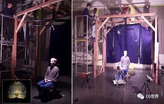 【高精尖】扫描动态人物生成高模,完美合成到CG场景——光场X4