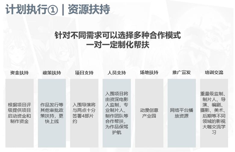 """两点十分动漫正式发布""""50+导演计划""""!"""