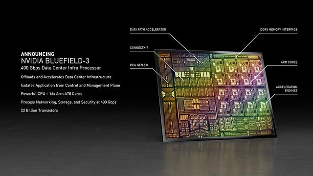 万万没想到,英伟达推出了自己的CPU?!