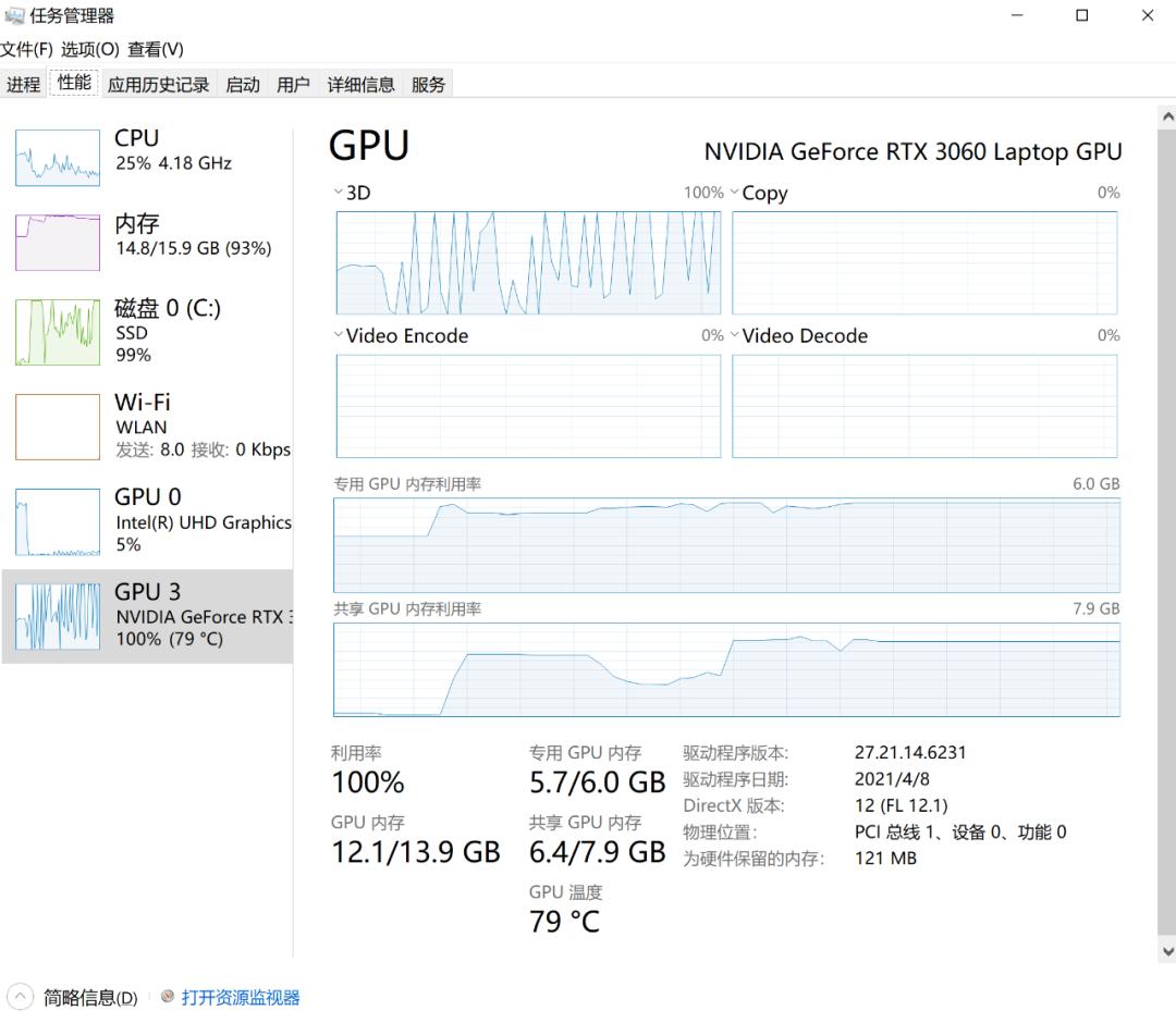 """""""能推荐一款性价比高的30系列GPU的笔记本吗?"""""""