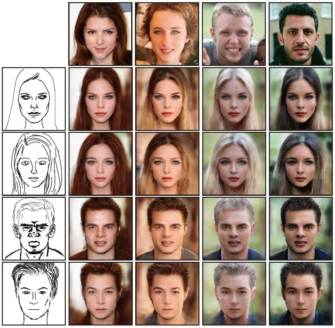 随便画几个草图就可以生成真实的人脸了