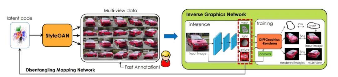 一键将汽车图片转成3D模型?还带悬架、尾灯和动画的~